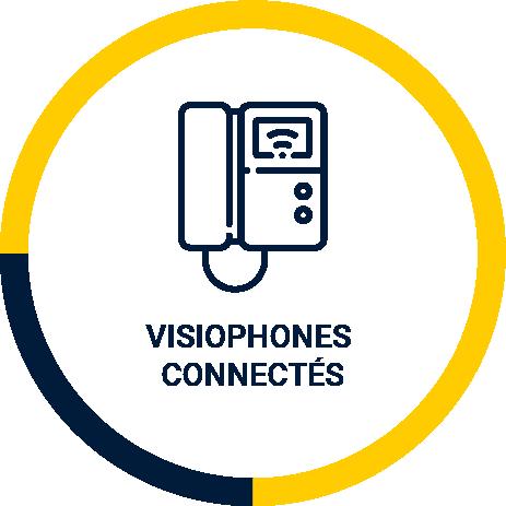 Visiophones connectés